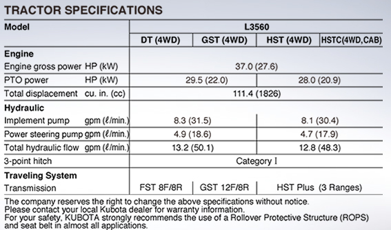 Click for a larger view of the specs.