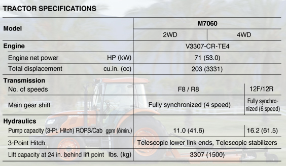 Click for a larger view of the tractor Specs