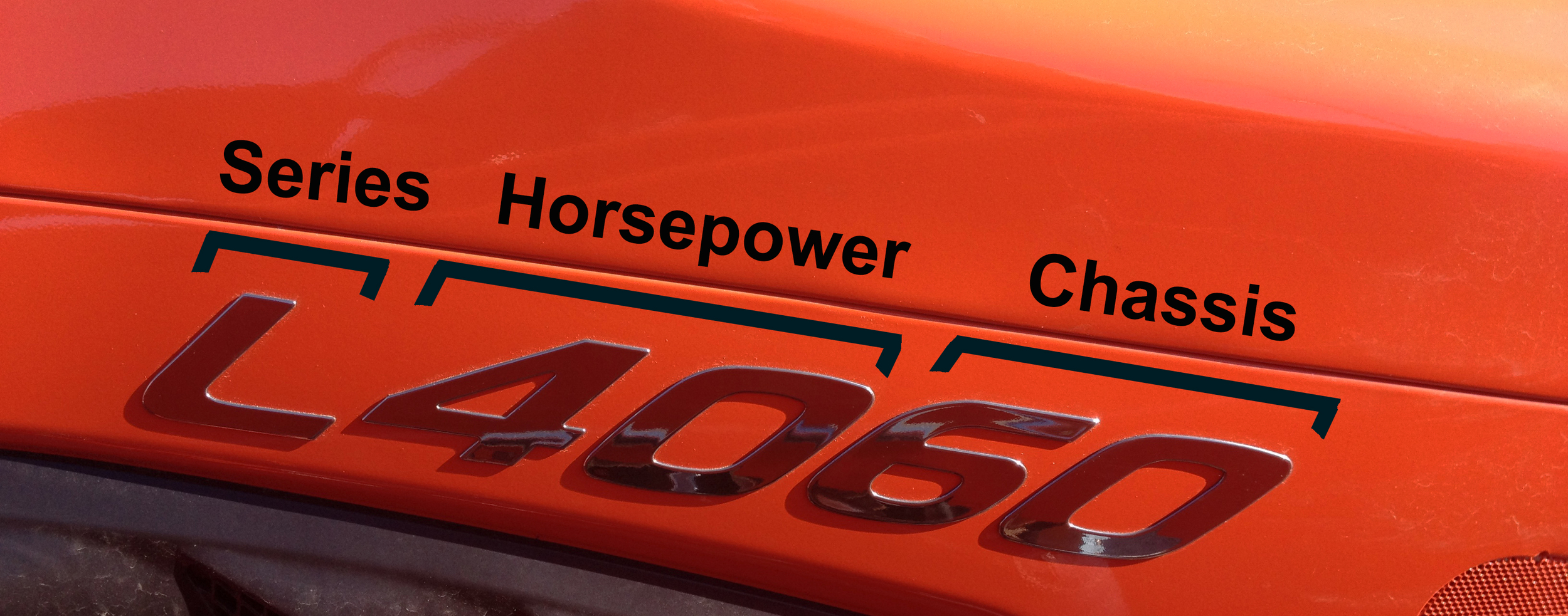 How To Read Kubota Model Numbers — Humphreys' Outdoor Power