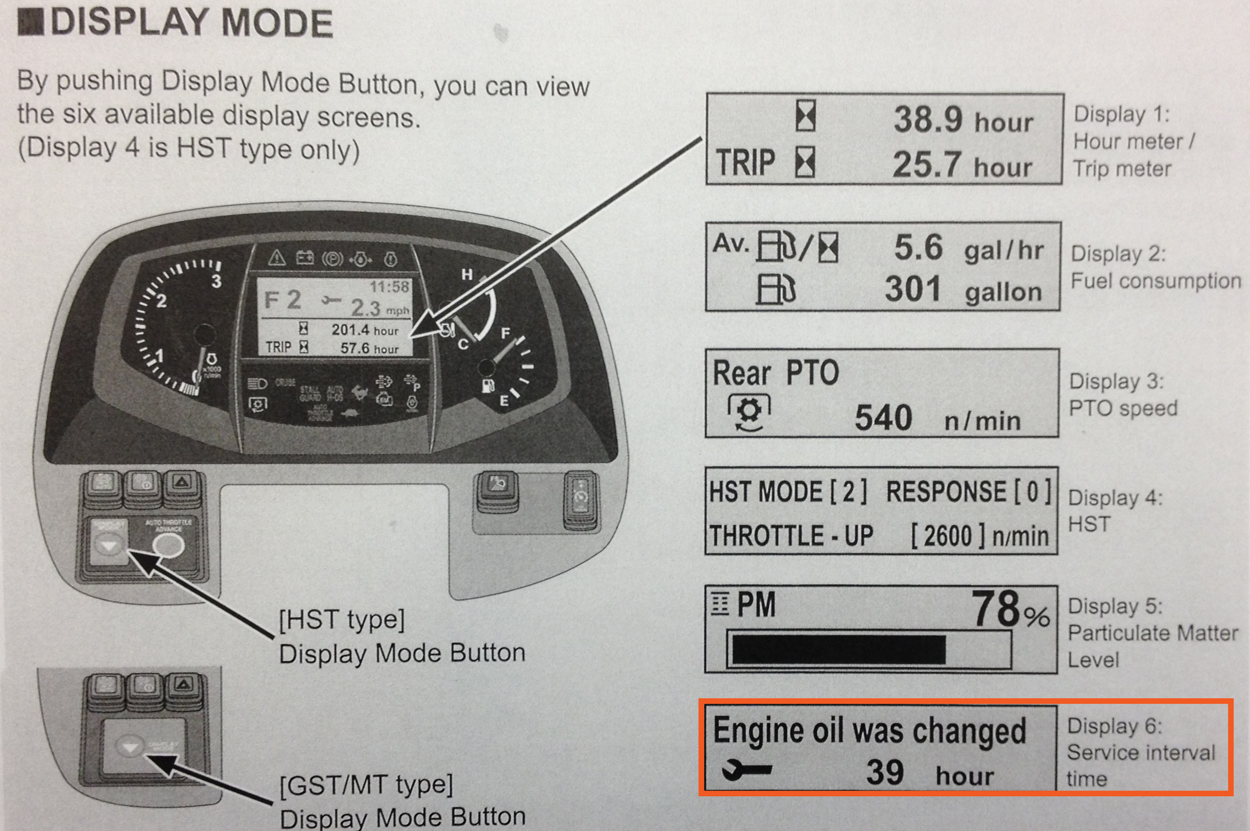 How to Reset the Change Oil Meter on Your Kubota Grand L Series