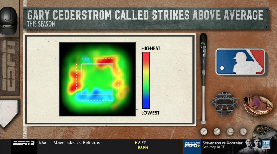Umpire heat map ESPN.png