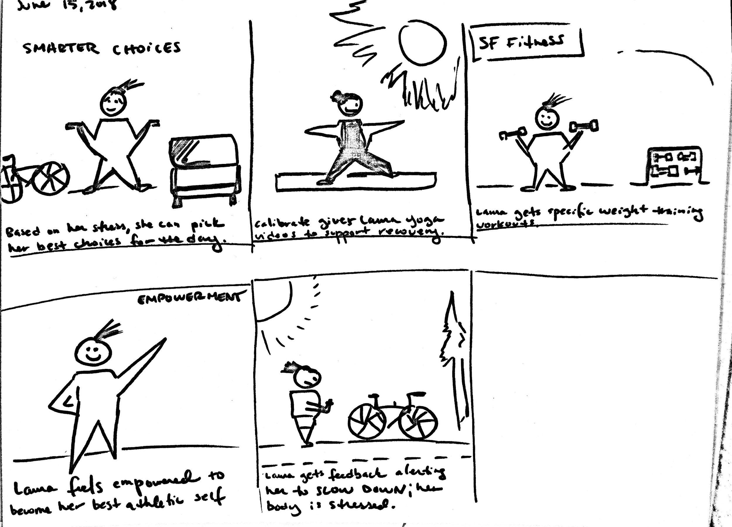 sketches2_Megan_Melack.jpg