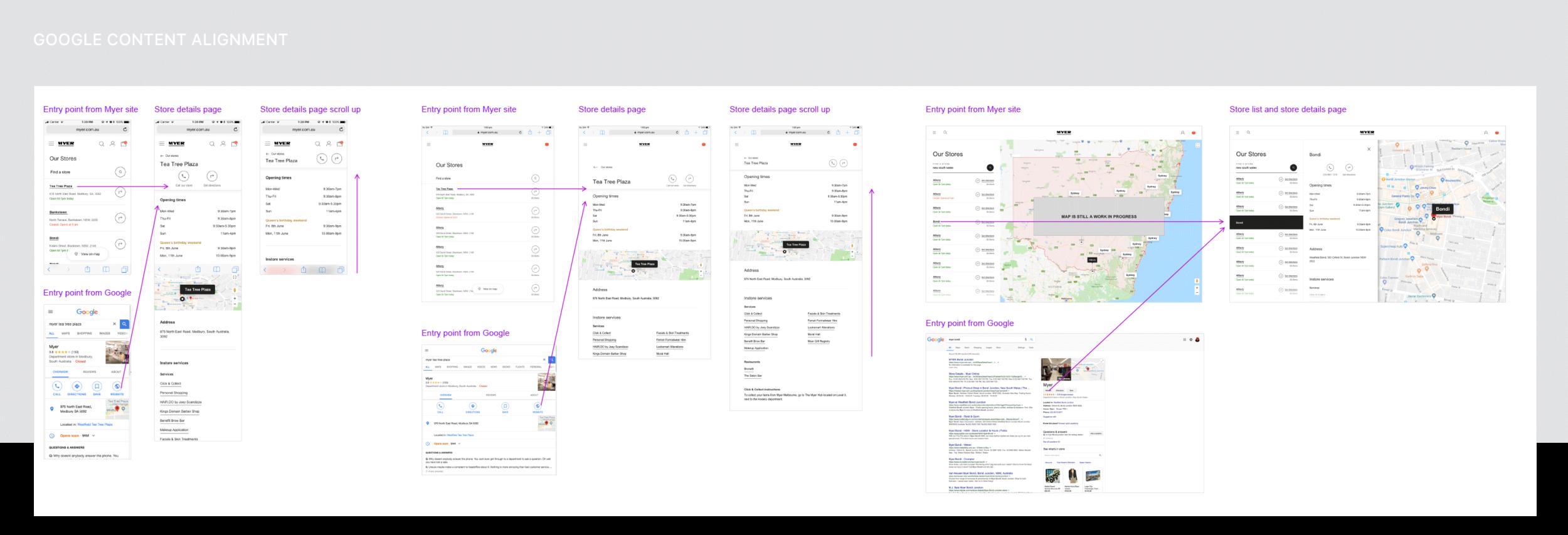 Goolge-map-integration.png