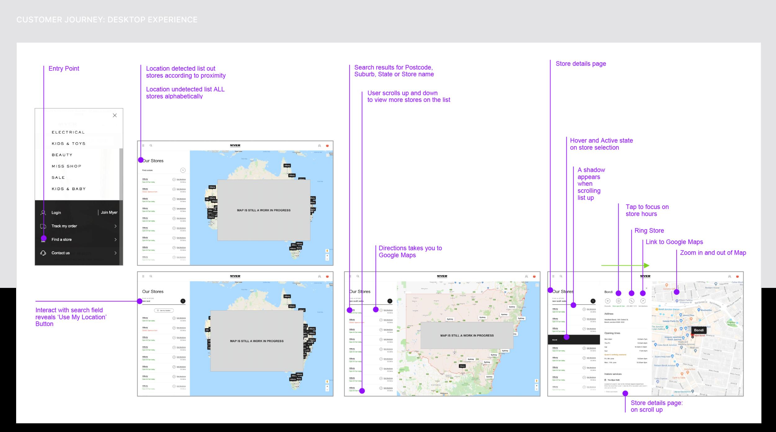 Customer-Journey-Desktop.png