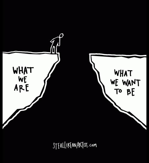 Who we are vs. what we want to be.    Image courtesy austinkleon.com