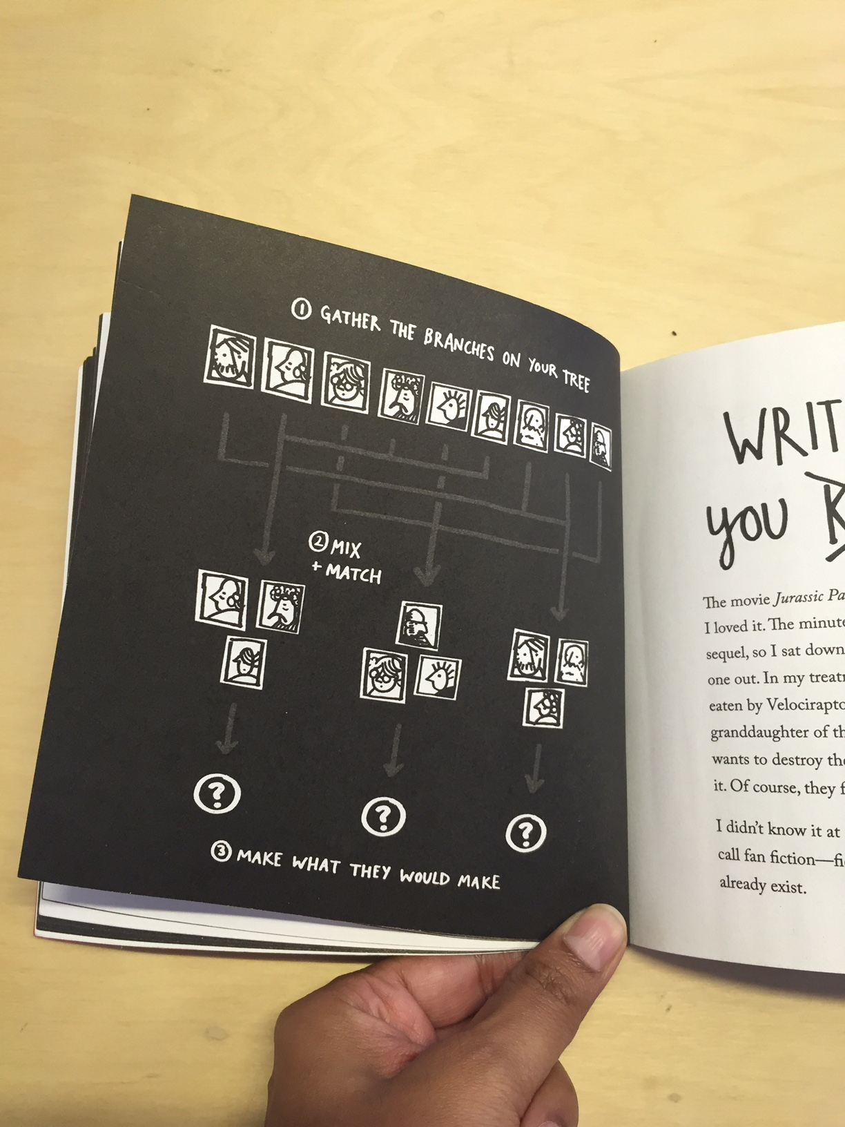 Kleon's sketch from the book.