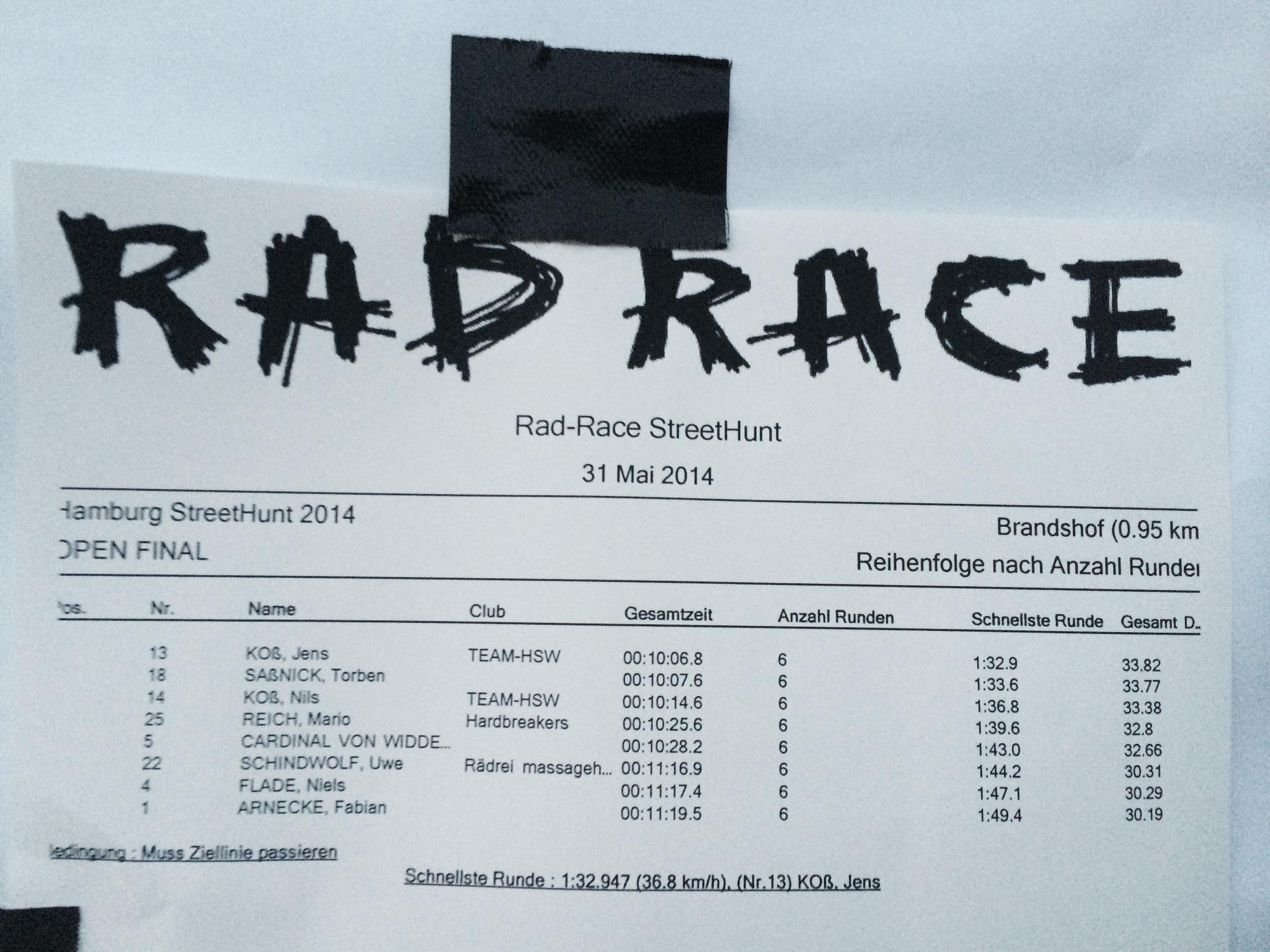 Rad Race Hamburg Open Finals