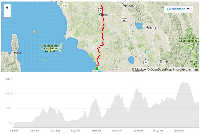 RAD RACE Tour D'Italia Stage 2