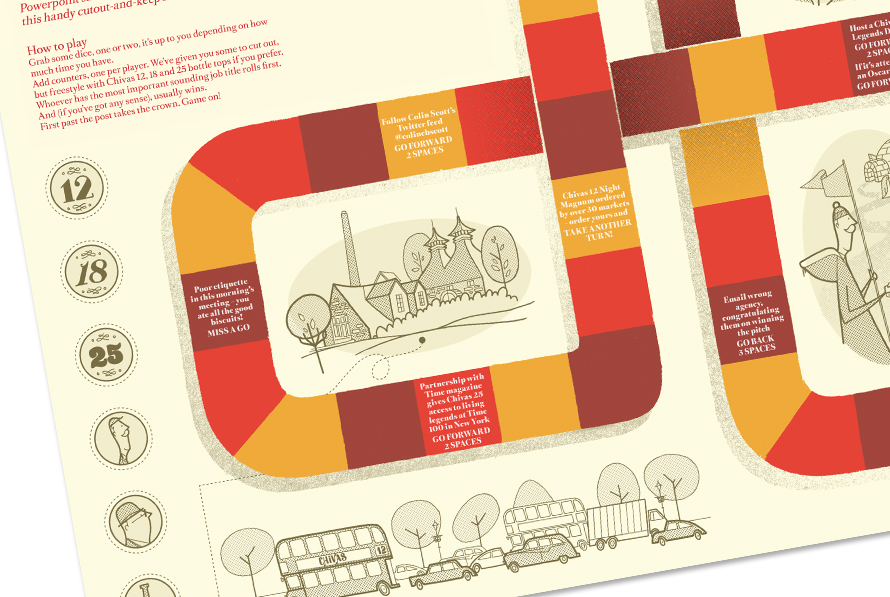 Chivas Poster Game- detail.jpg