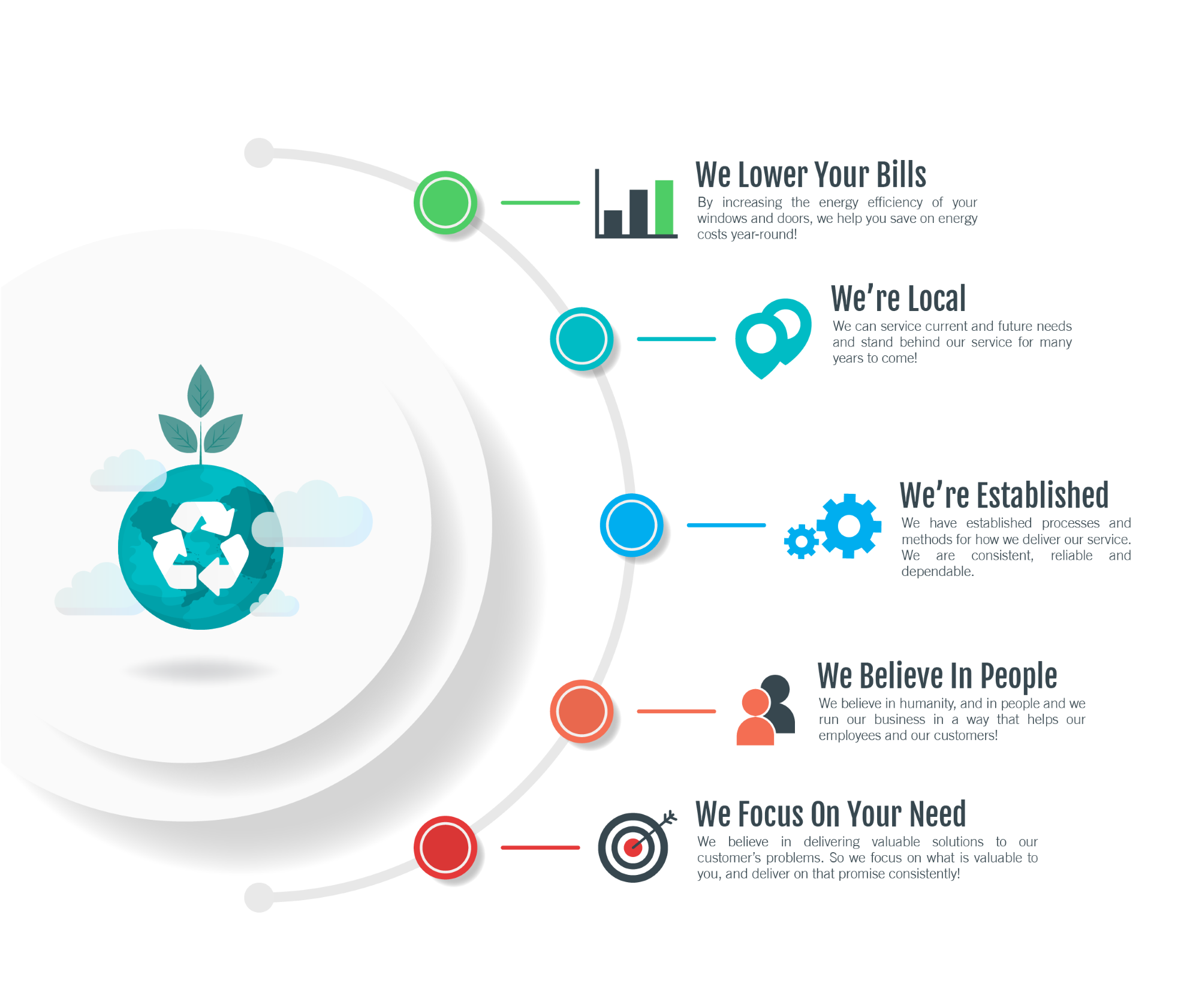 How We Help Infographic_Solid-01.png