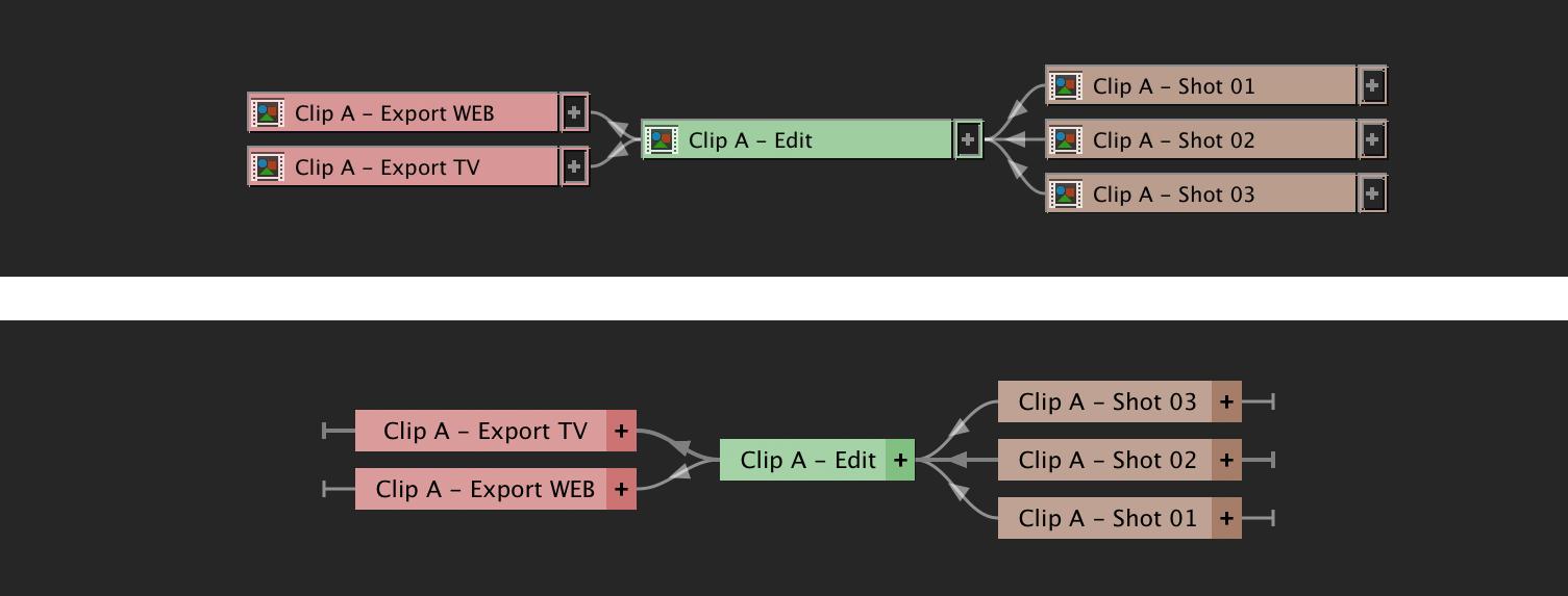 Above:  Original   Below:  Mini-flowchart design applied to main flowchart