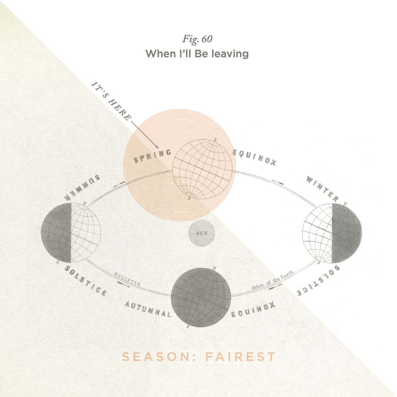 "No. 60 - ""The Fairest of the Seasons"" by Nico"