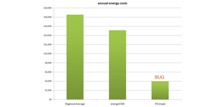 BUG Energy Graph.jpg