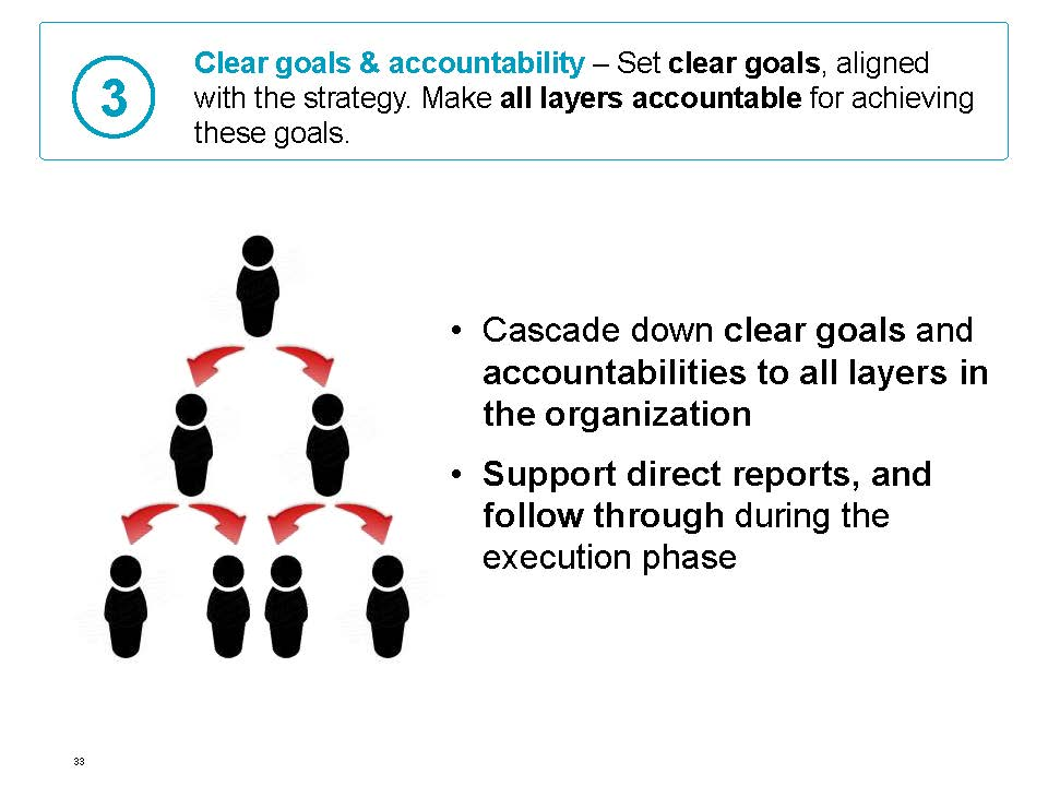 Strategy to Execution_20141021_Page_33.jpg