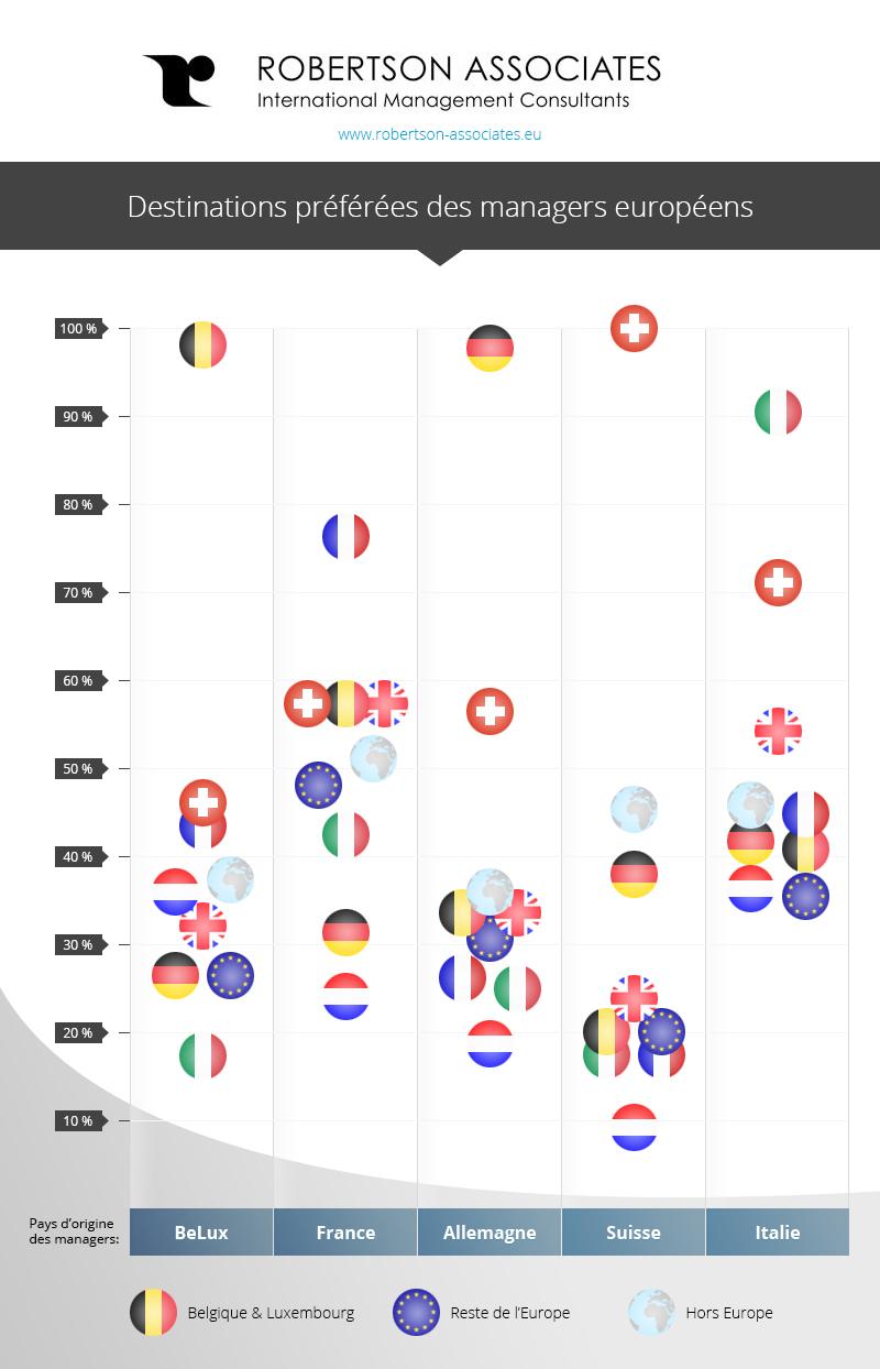 International mobility.jpg