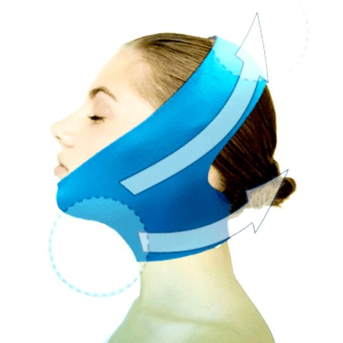 Thermi RF Neck Garment. Click image for link to purchase.
