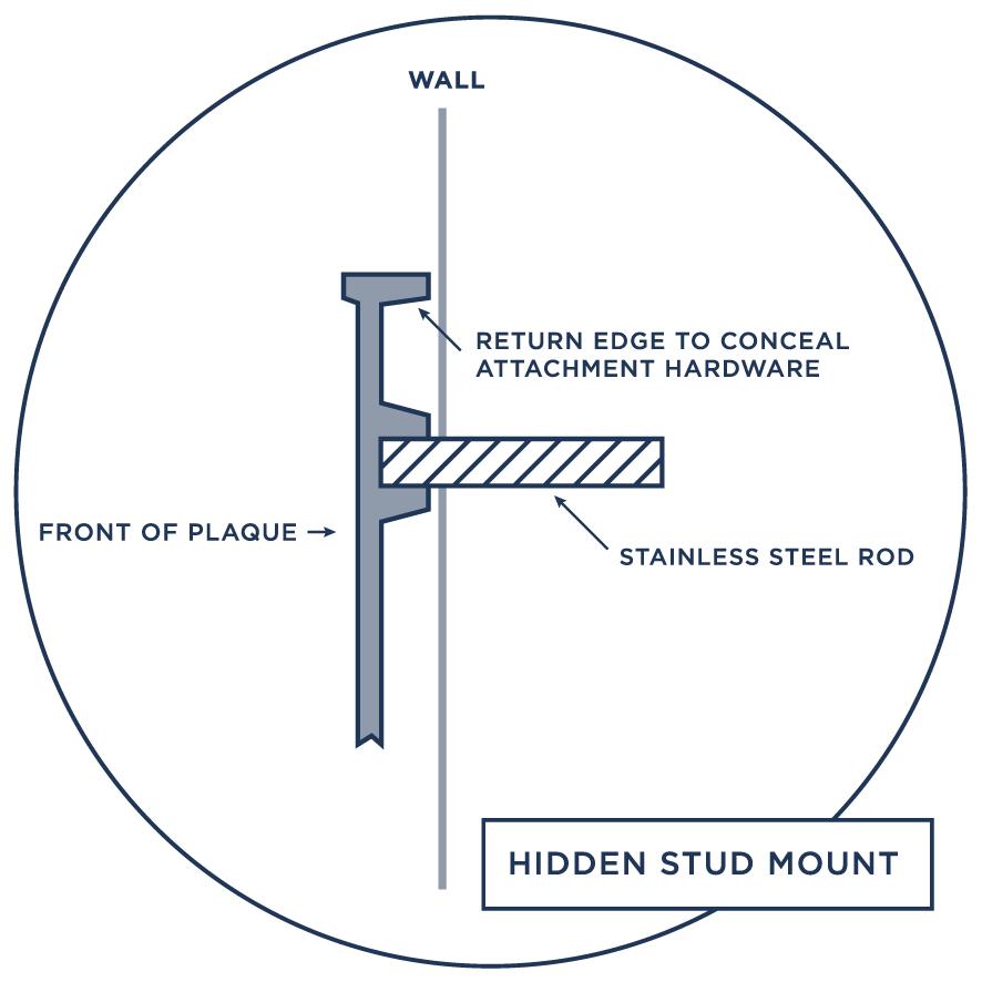 HIDDEN STUD MOUNT