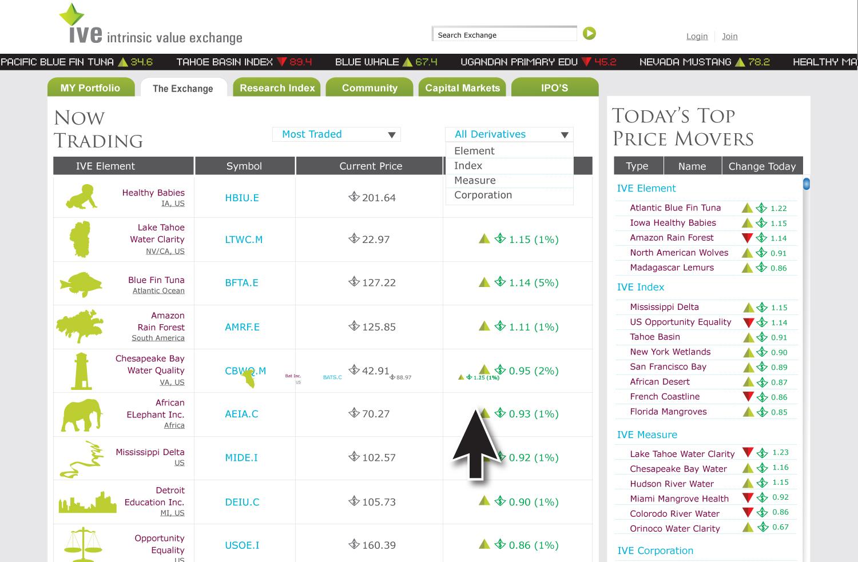 IVE-Trading.jpg