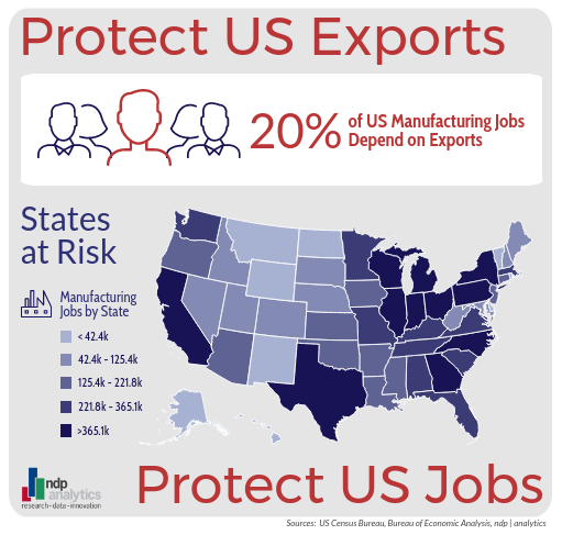 Protect Manufacturing Exports.png