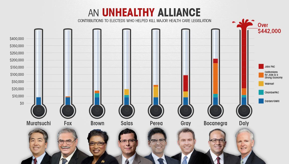 Unhealthy-Alliance-Graph.jpg