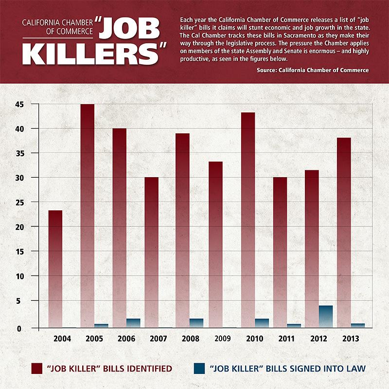Job-Killers-Graph.jpg