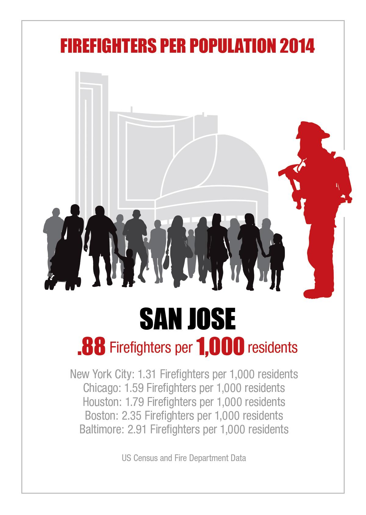San-Jose-Infographic---large-v2.jpg