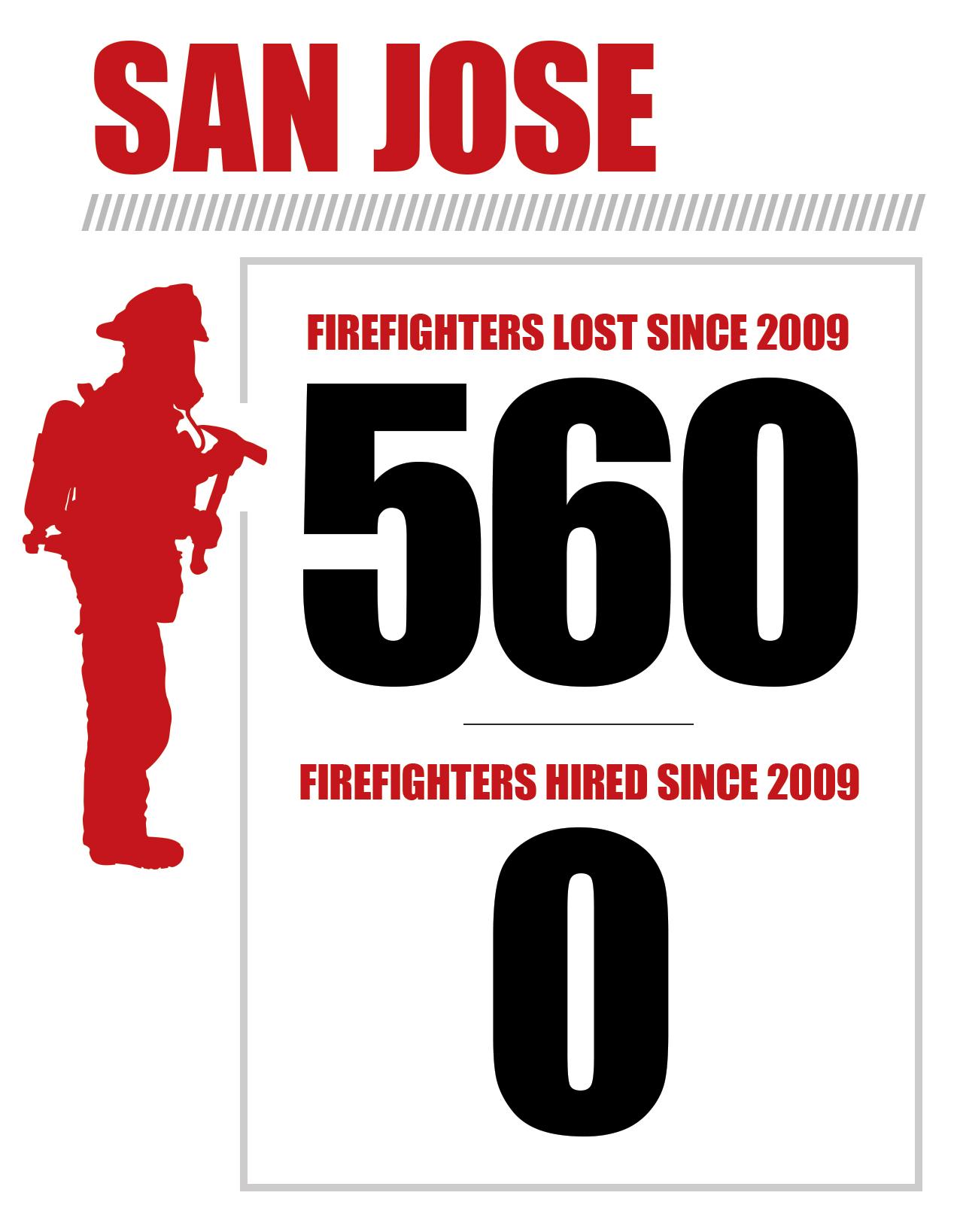 San-Jose-Infographic---large-v3.jpg