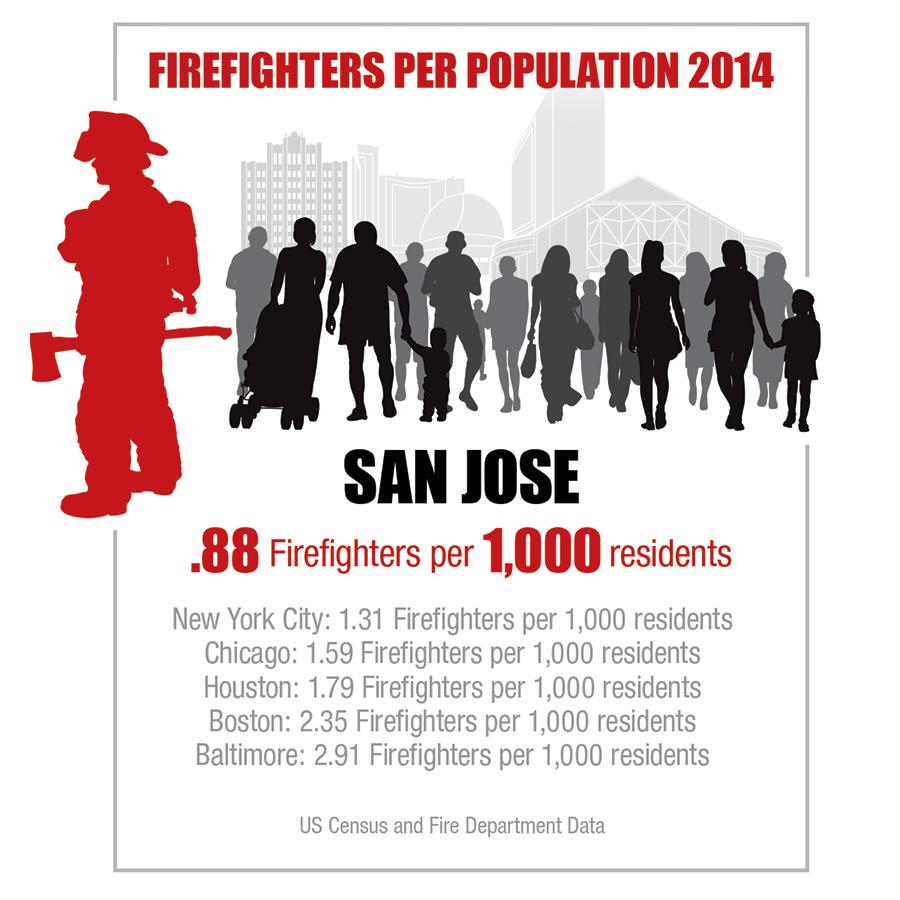 San-Jose-Infographic---large.jpg