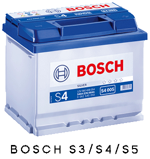 bosch_s4_power_frame_caption_300px.png