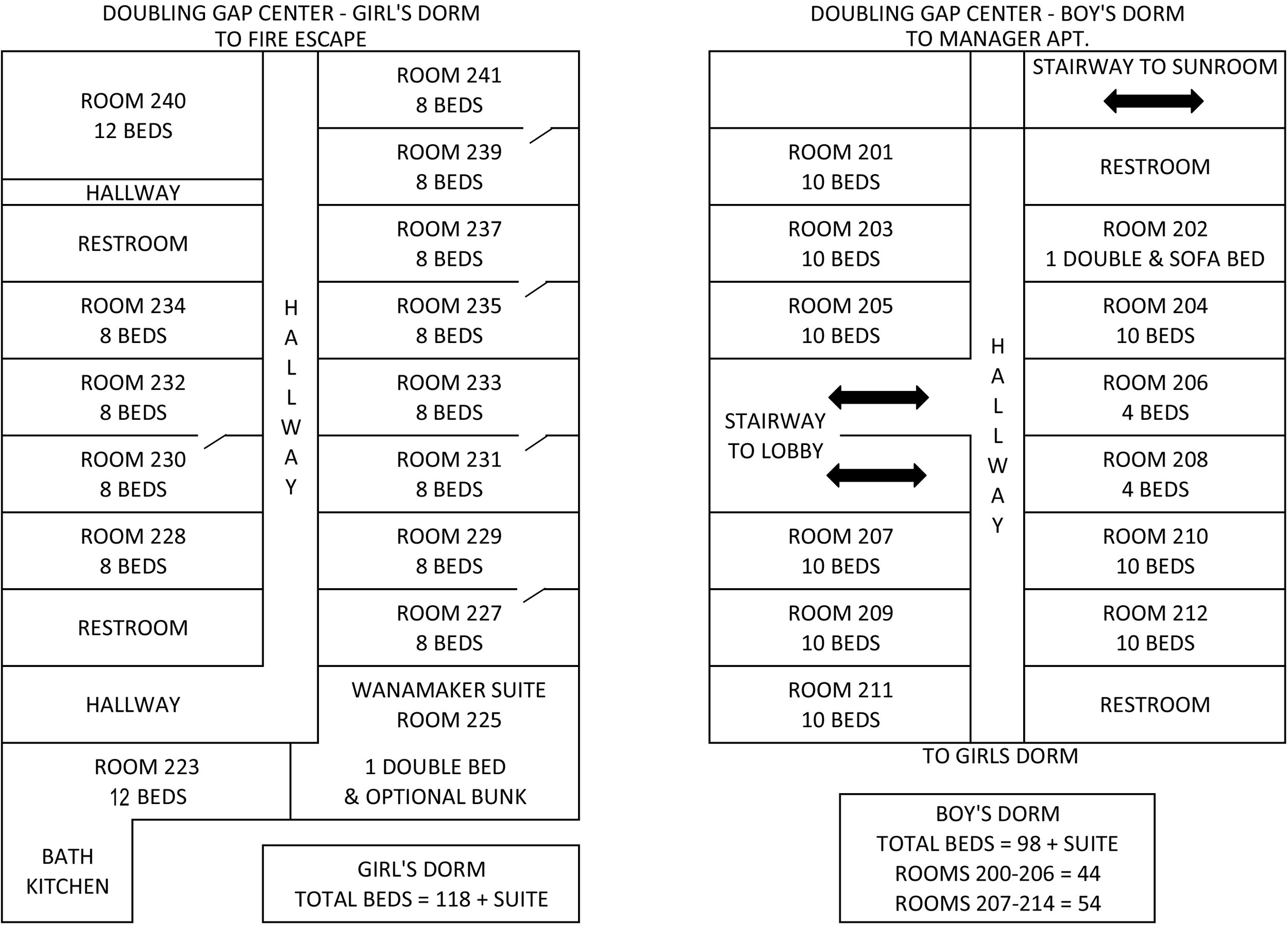 Dormitory Bed Numbers Sheet1.jpg