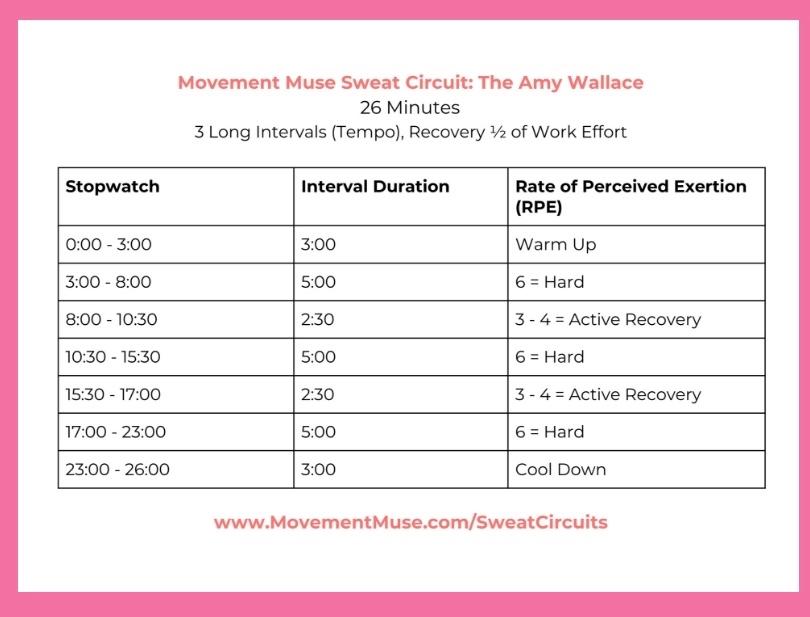 High Intensity Interval Training Circuit