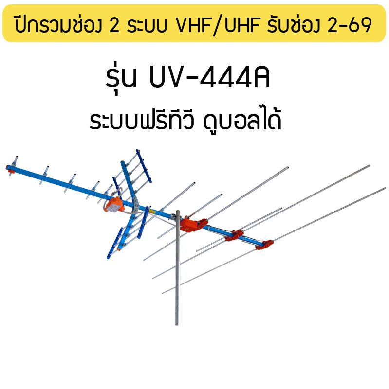 BETA UV-444A