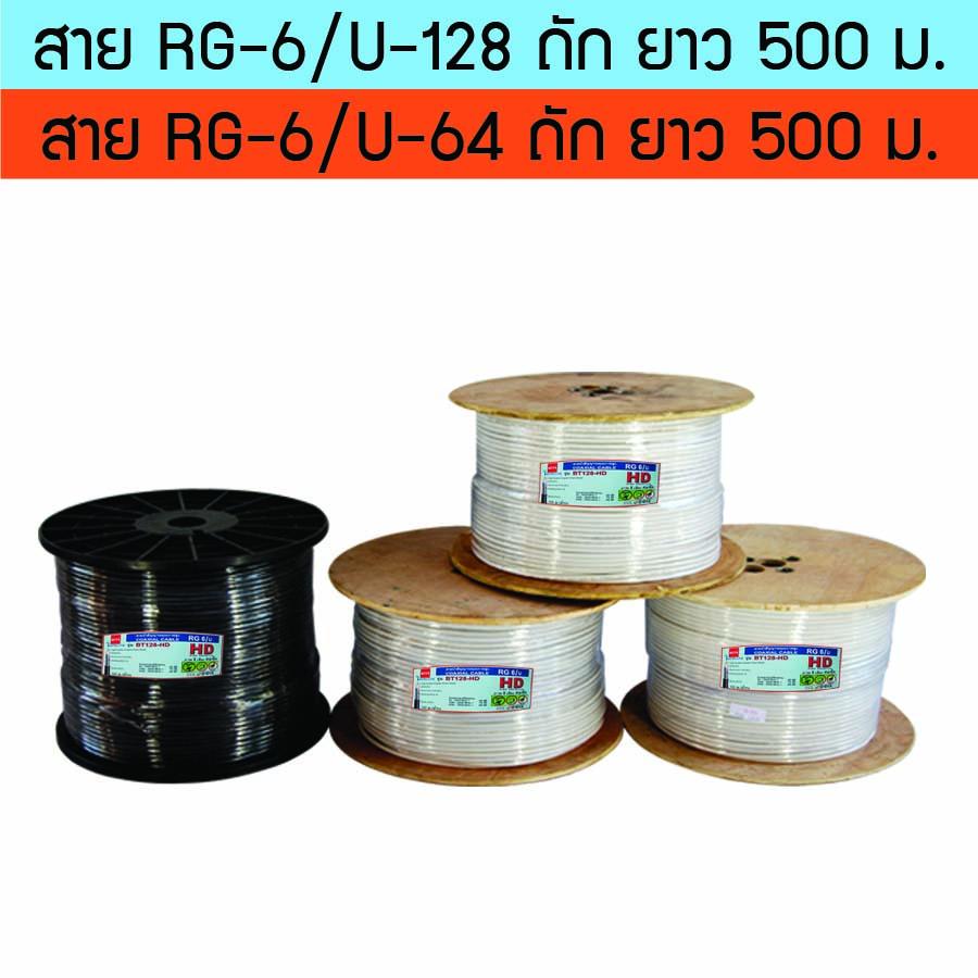 BETA BT64-HD / BT128-HD Coaxial Cable