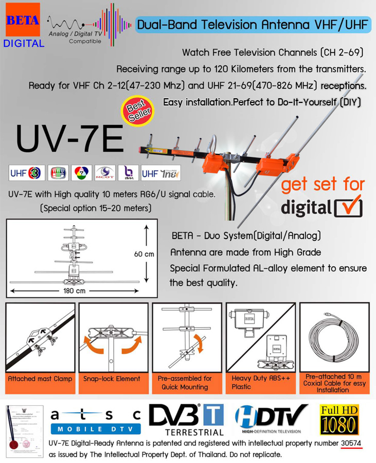 Antenna-UV7E.jpg