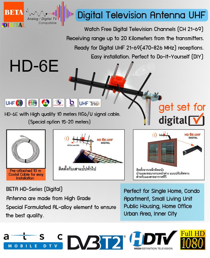 Antenna-HD6E.jpg