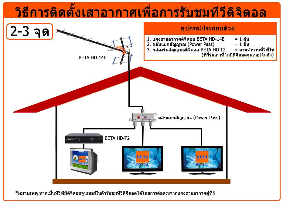 threepoints_hd14.jpg