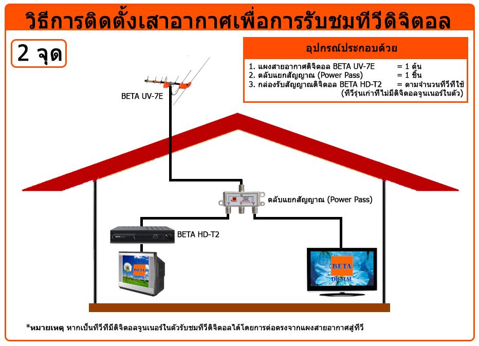 twopoints_v2.jpg
