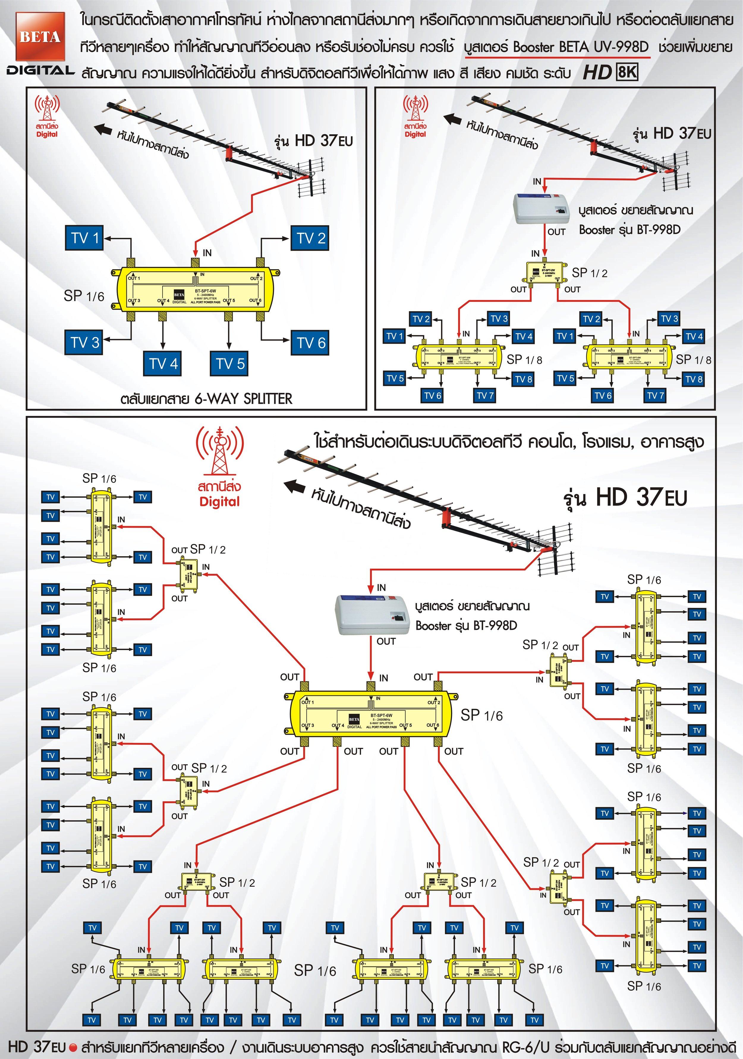 HD37EU_ต่อตลับแยก-62.JPG