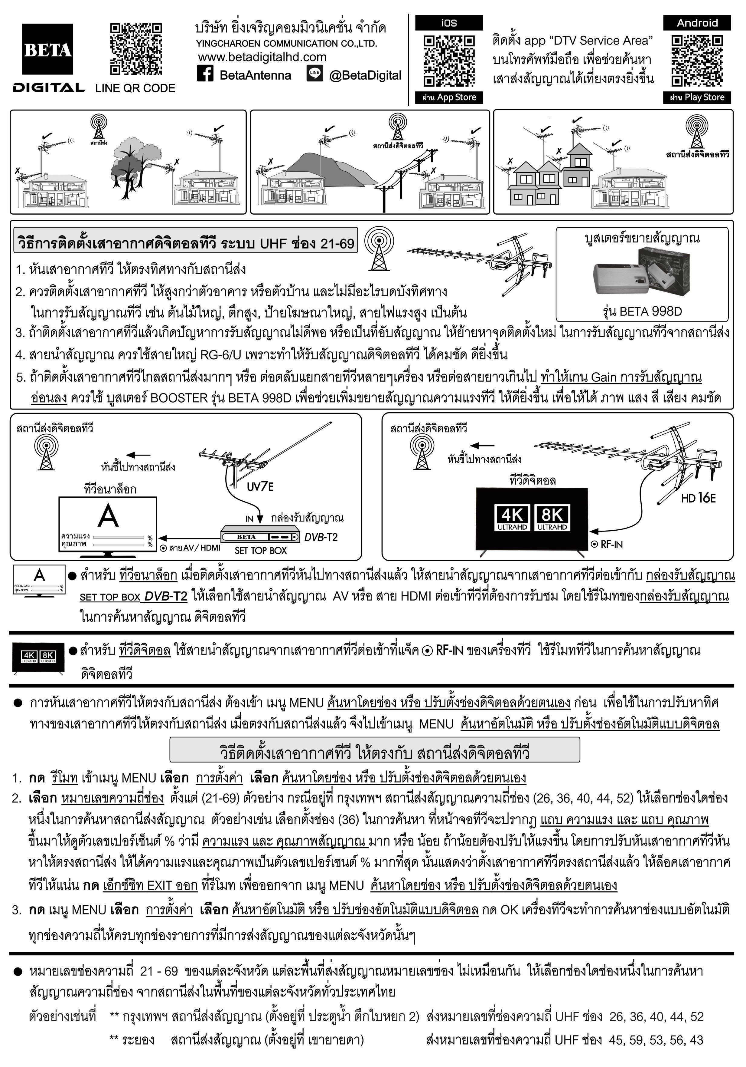 สอนวิธีการติดตั้งเสา_070962.JPG