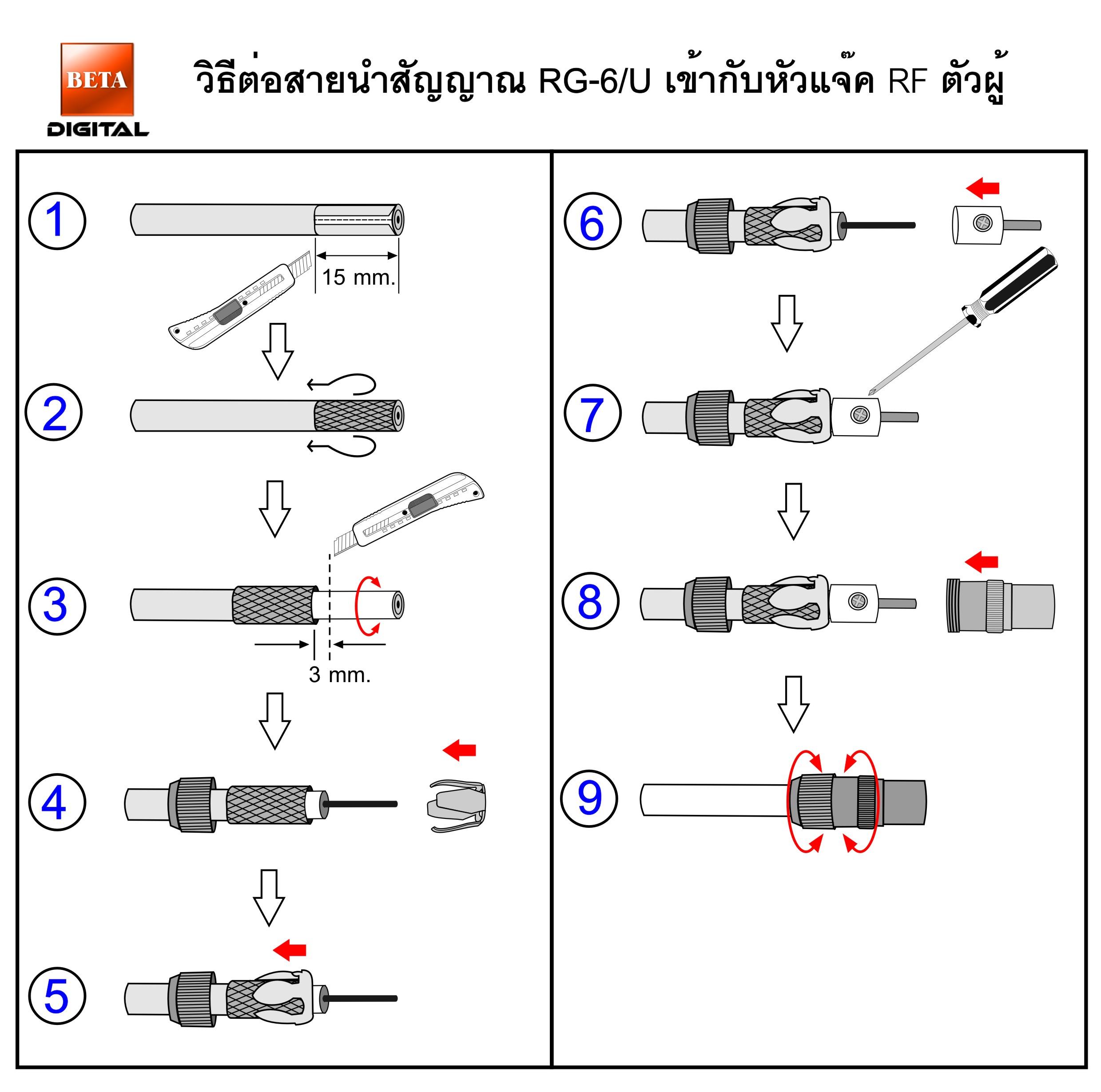 วิธีต่อสายหัวแจ็ค RF.JPG