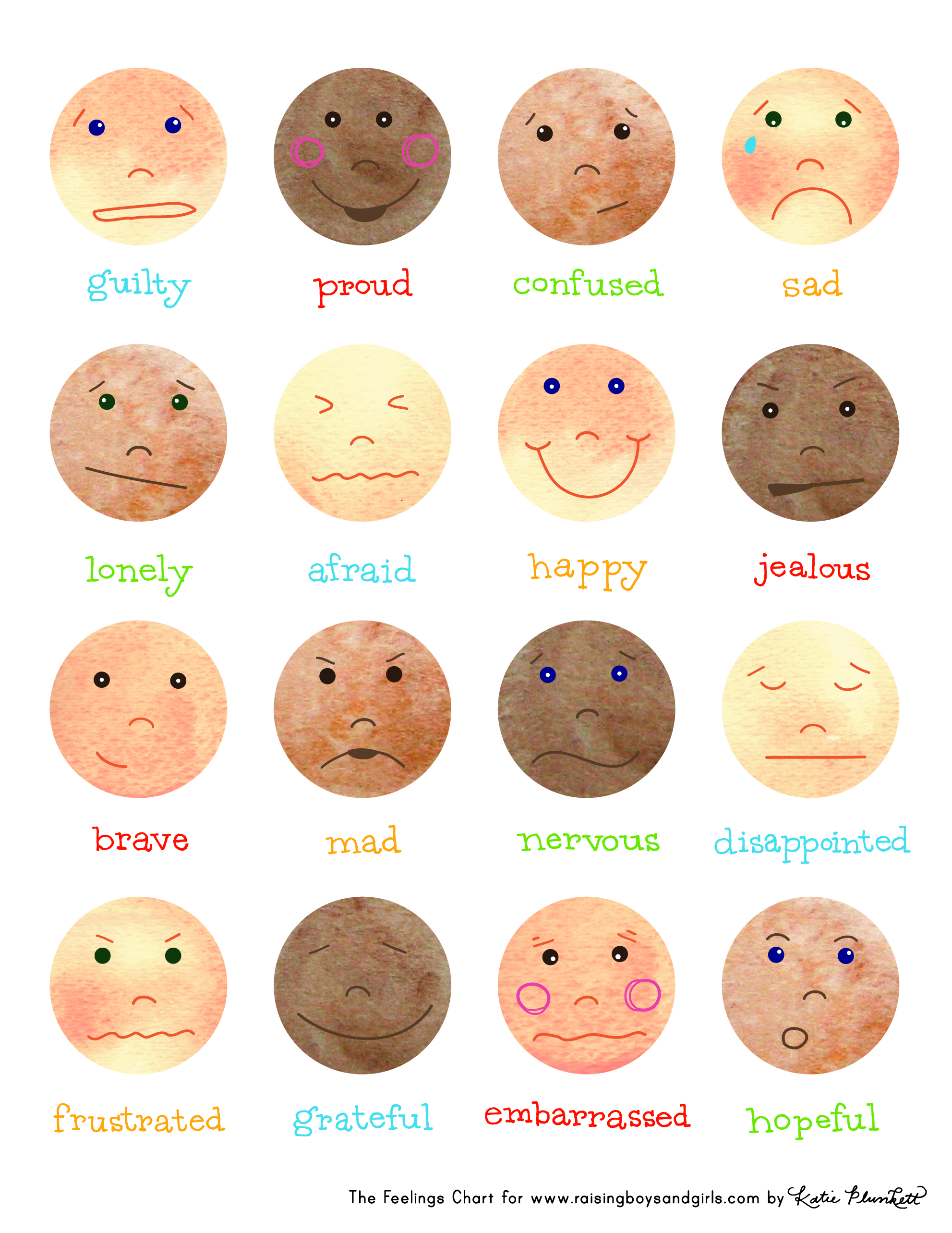 This is an image of Emotions Chart Printable inside pinterest
