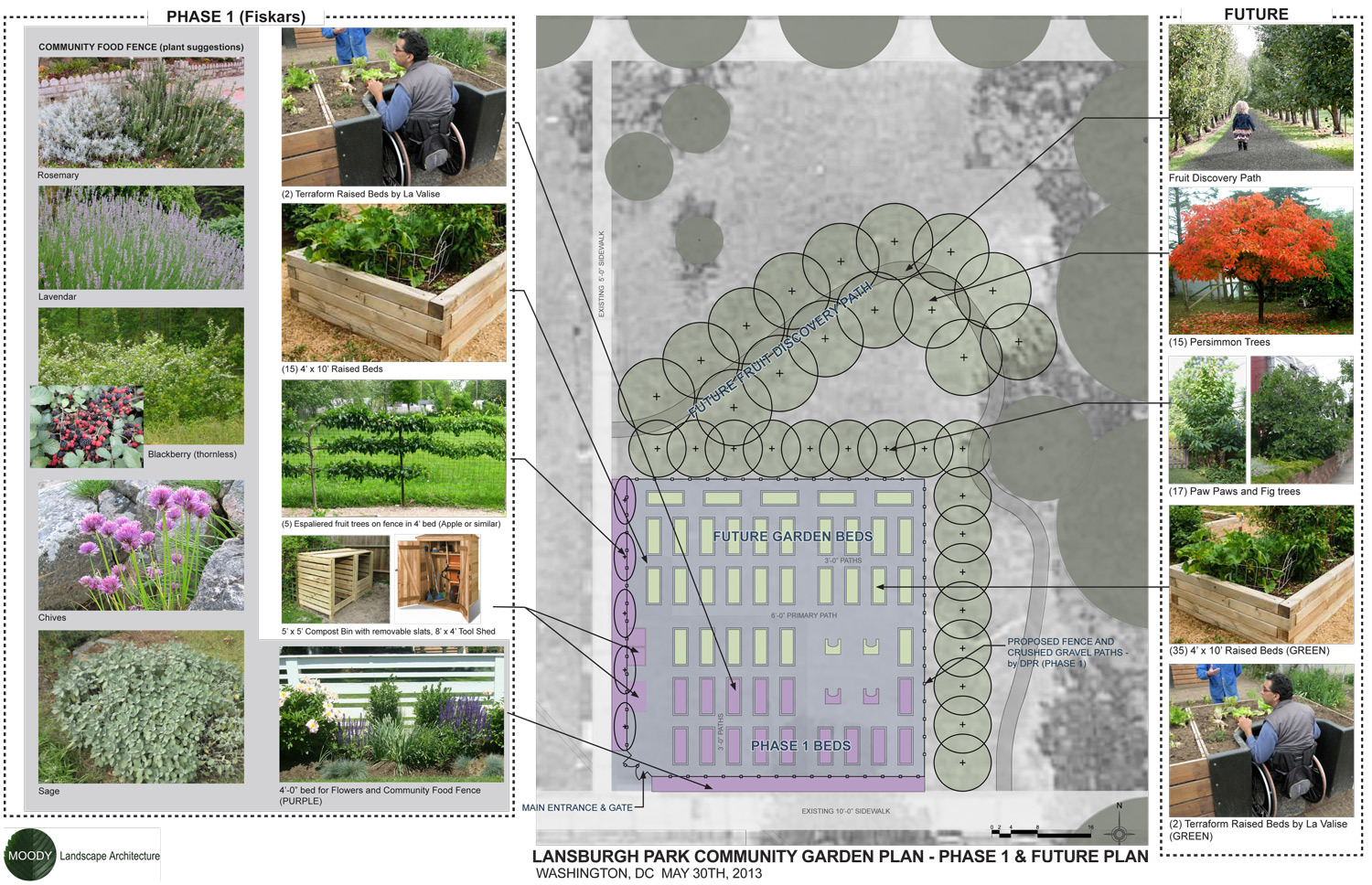 Project Location: Lansburgh Park,DC  Completion: Summer 2013  Photos By: Moody Landscape Architecture