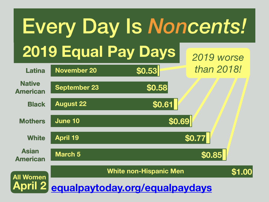 """ for 4 Pay Equity Laws.013.jpeg"
