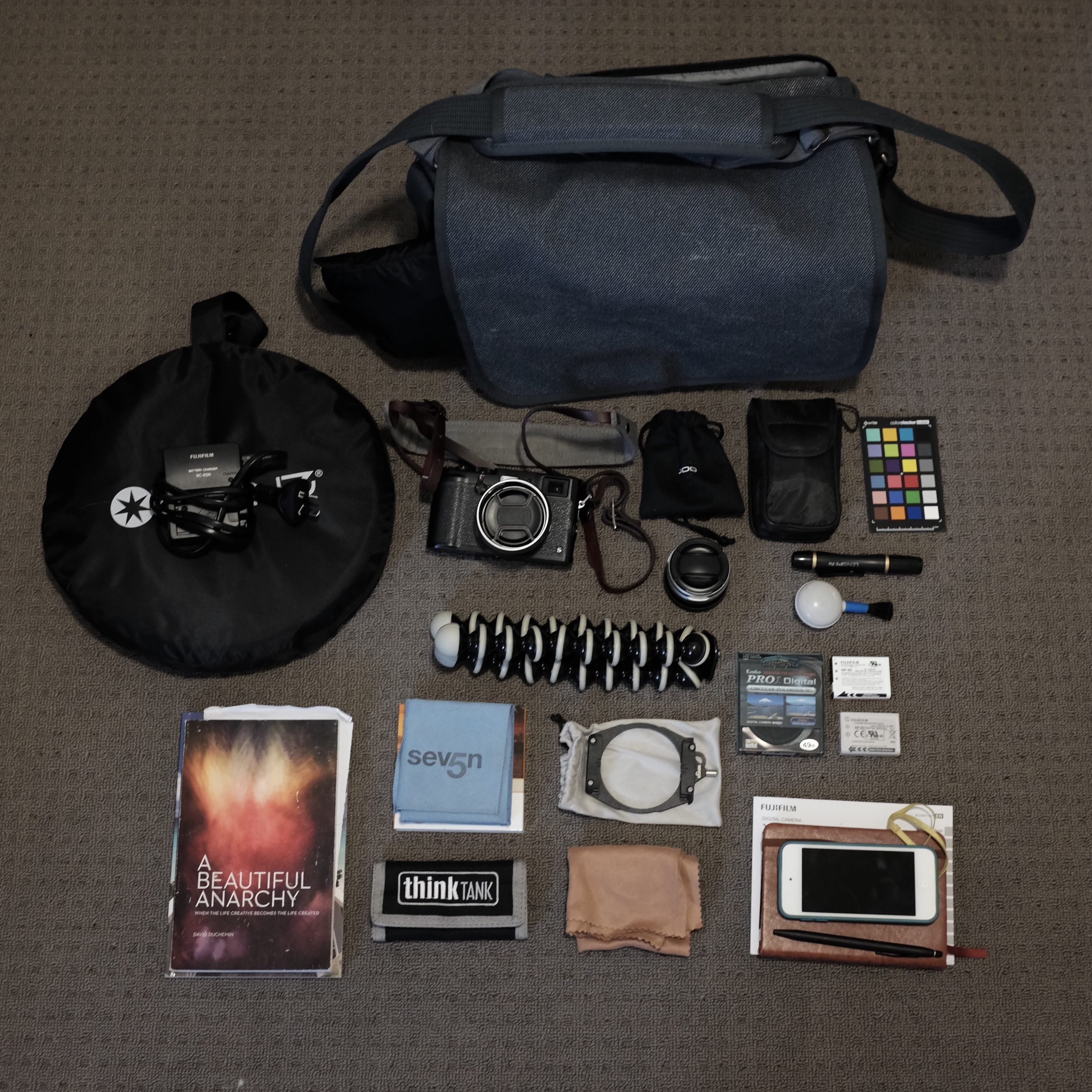 My travel kit, ready to pack.