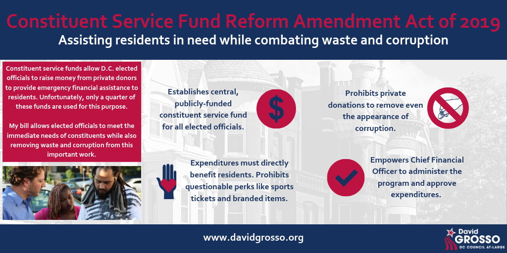 Constituent Services Fund Reform  - Twitter (1).png