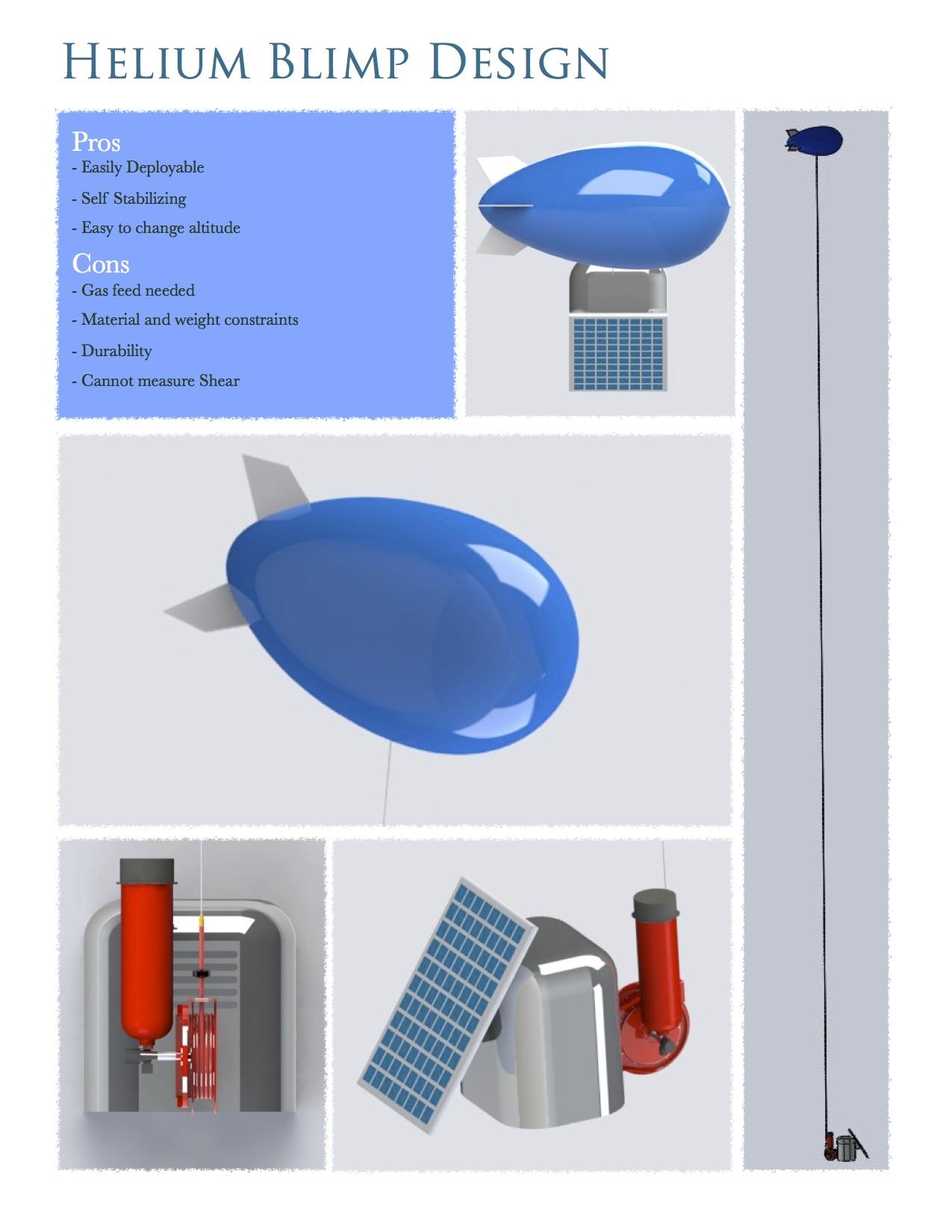 Blimp Design .jpg