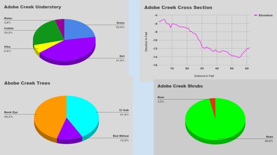 4 - CreekPresentation.2018.Final (16).jpg