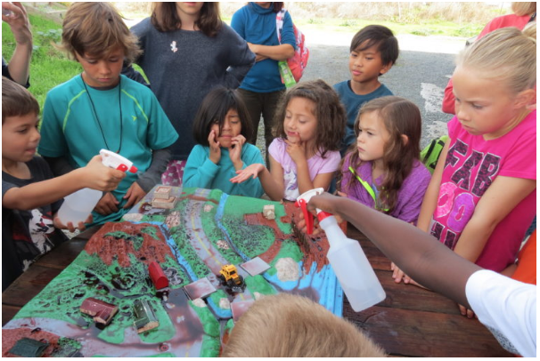 Students learn and play with the Watershed model.
