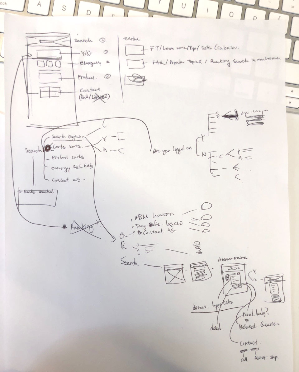 FAQ_sketch1.jpg