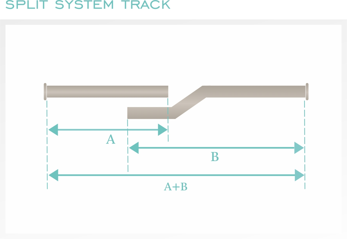For a Split System track, measure one track A - width and second track B - width. Ensure that you give both measurements and specify that you have a Split System Track.